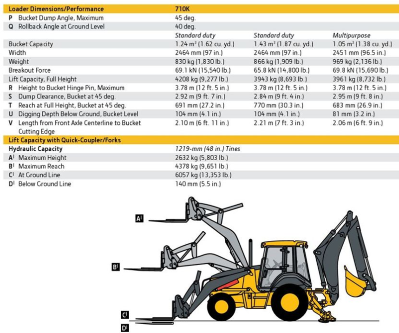John Deere 710K | Backhoe | Pre-Owned Machines | AIS Equipment
